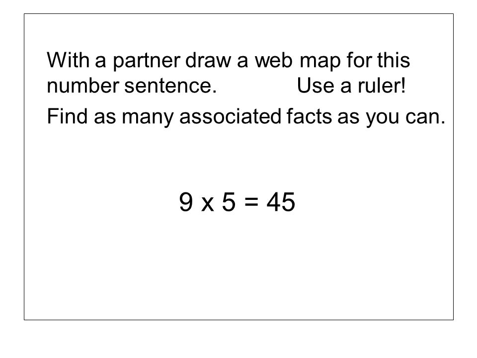 With a partner draw a web map for this number sentence. Use a ruler!