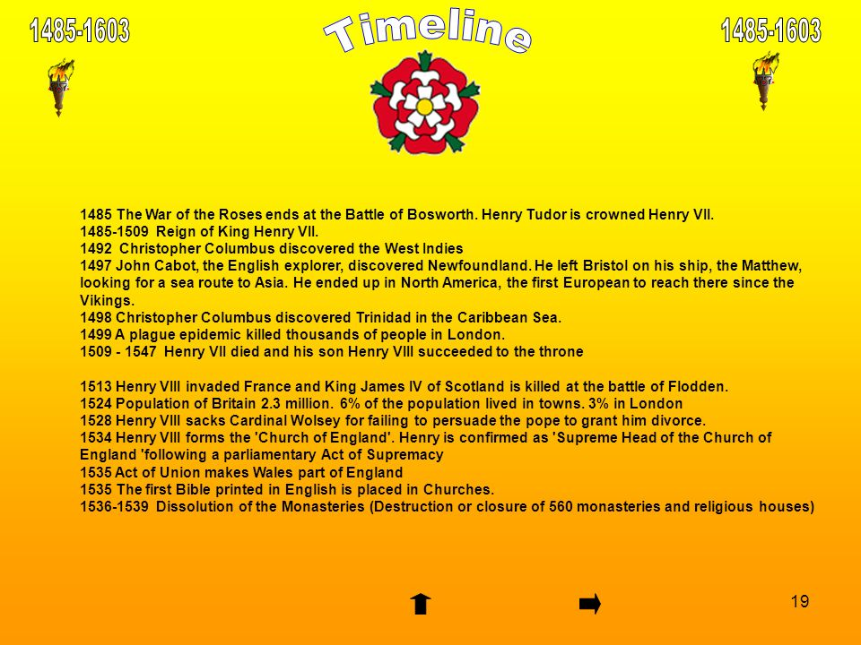 1485-1603 1485-1603. Timeline. 1485 The War of the Roses ends at the Battle of Bosworth. Henry Tudor is crowned Henry VII.