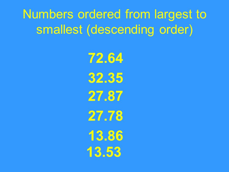Numbers ordered from largest to smallest (descending order)