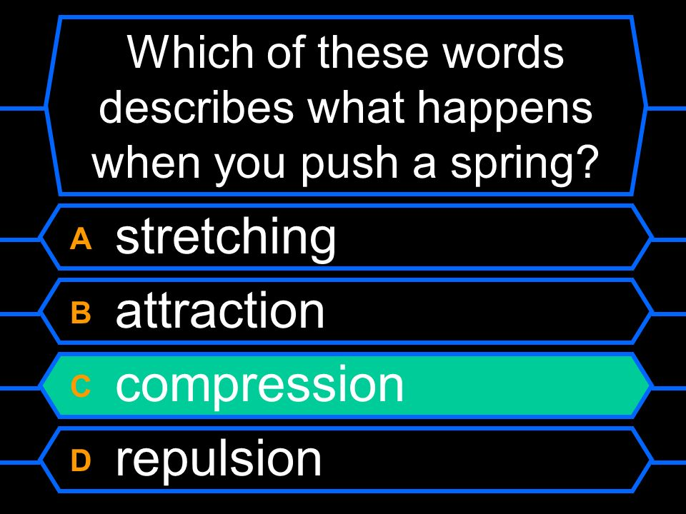Which of these words describes what happens when you push a spring