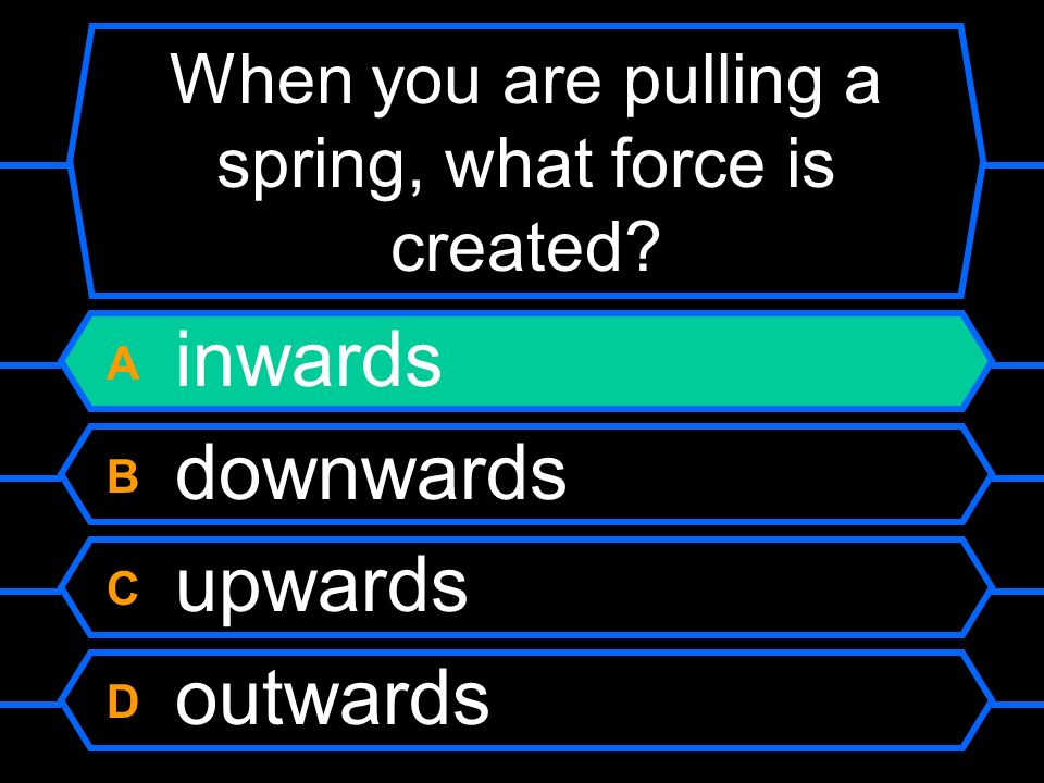 When you are pulling a spring, what force is created