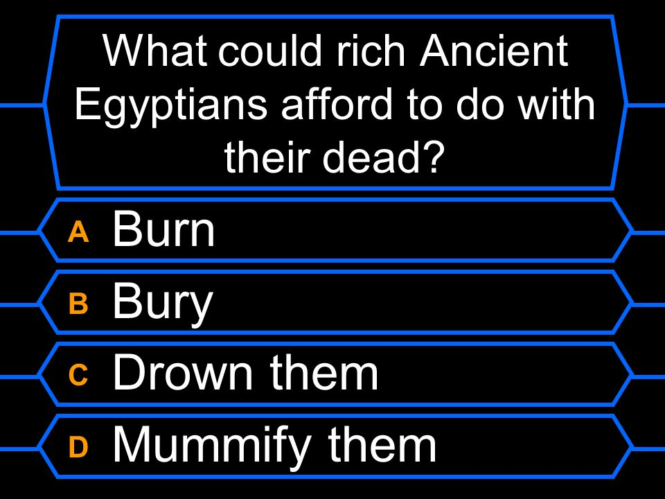 What could rich Ancient Egyptians afford to do with their dead