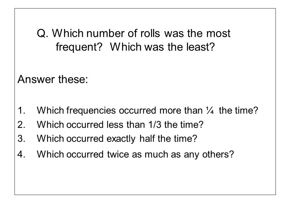Q. Which number of rolls was the most frequent Which was the least