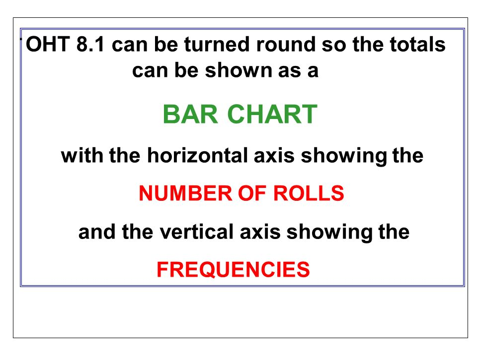. OHT 8.1 can be turned round so the totals can be shown as a. BAR CHART. with the horizontal axis showing the.