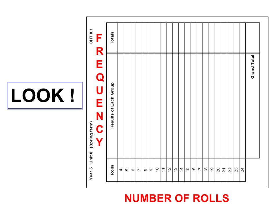 FREQUENCY LOOK ! NUMBER OF ROLLS