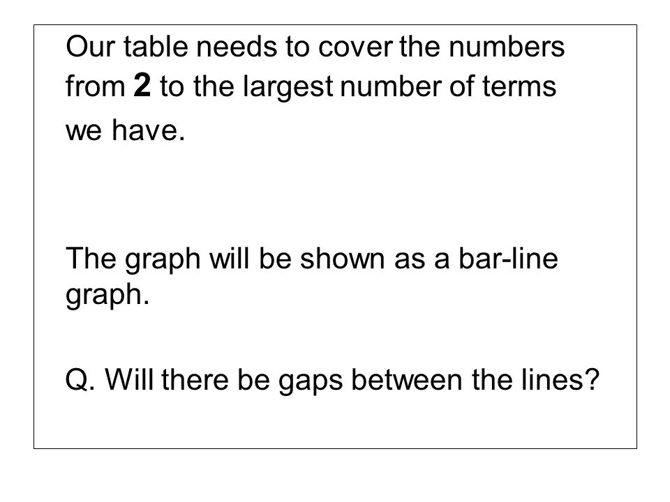 Our table needs to cover the numbers from 2 to the largest number of terms
