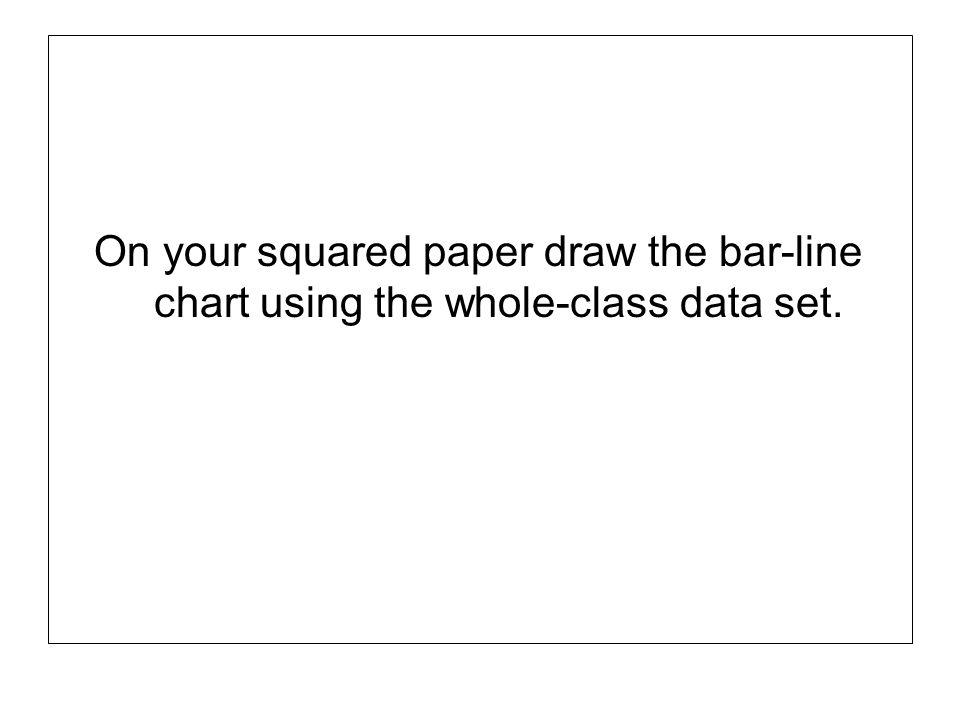 On your squared paper draw the bar-line