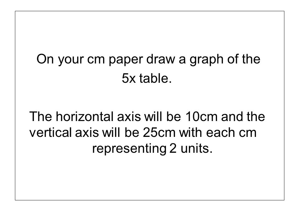 On your cm paper draw a graph of the