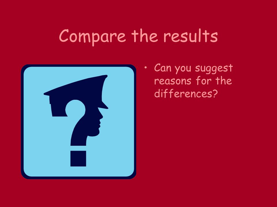 Compare the results Can you suggest reasons for the differences
