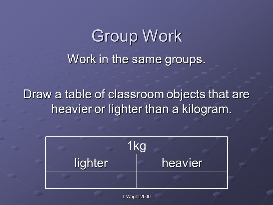 Group Work Work in the same groups.