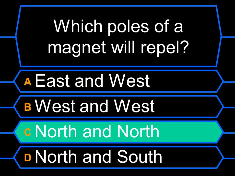 Which poles of a magnet will repel
