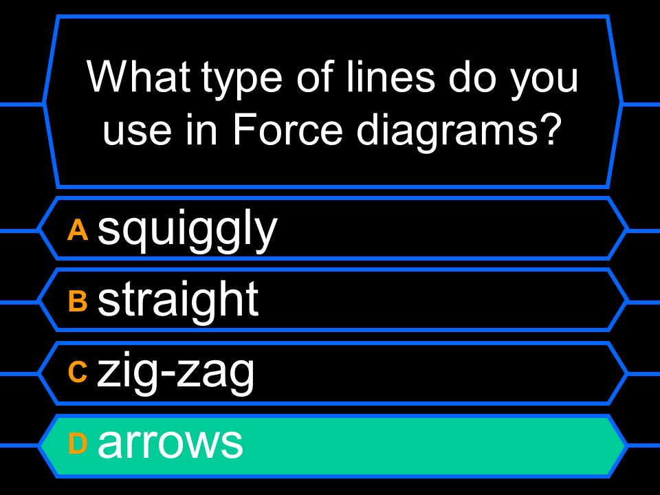 What type of lines do you use in Force diagrams
