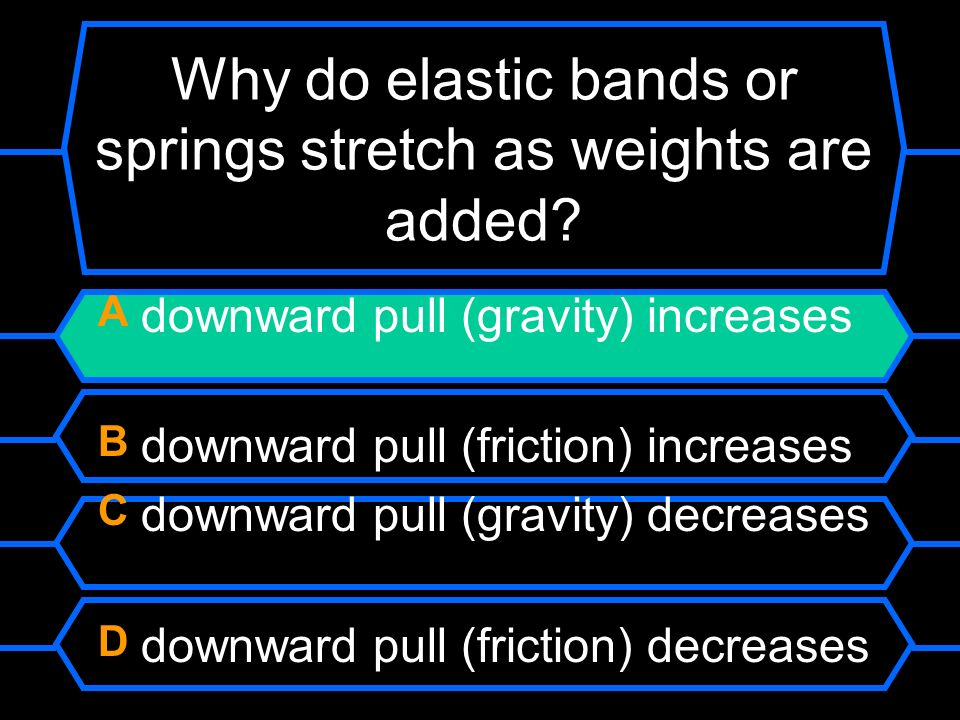 Why do elastic bands or springs stretch as weights are added