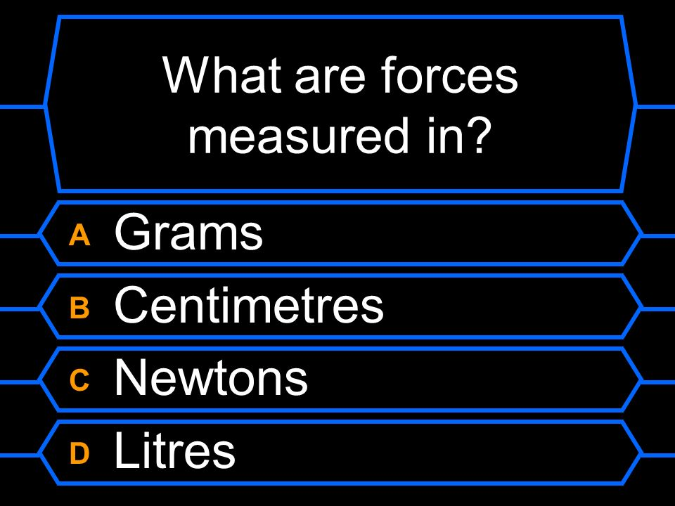 What are forces measured in
