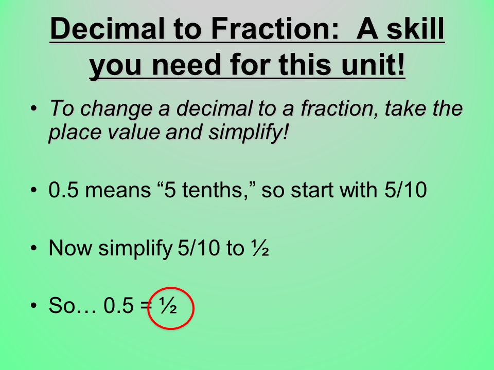 Decimal to Fraction: A skill you need for this unit!