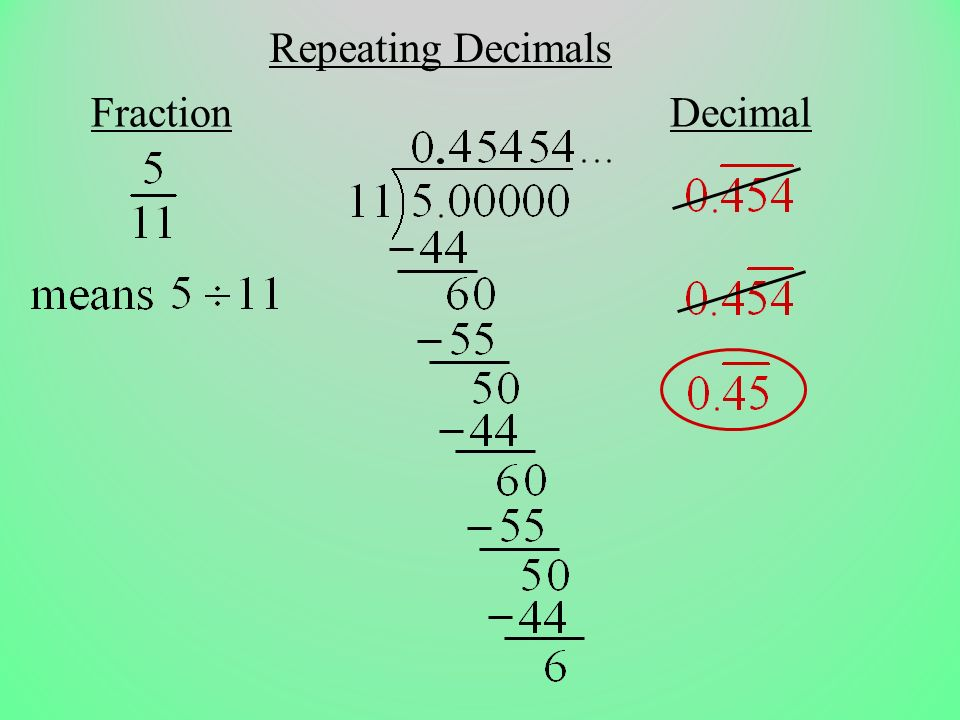 how to change a repeating decimal to a fraction