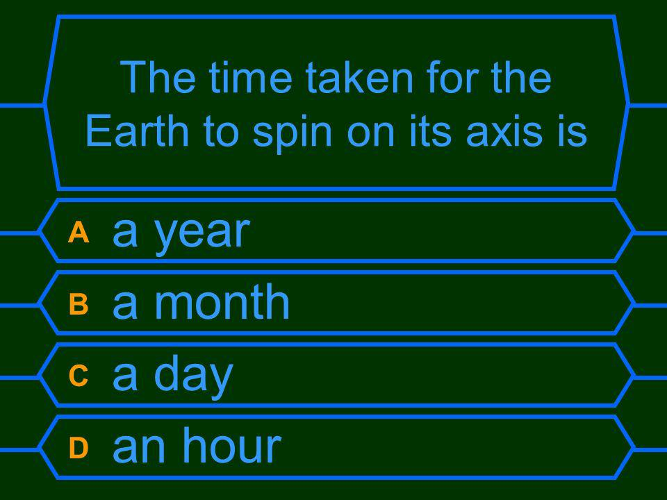 The time taken for the Earth to spin on its axis is