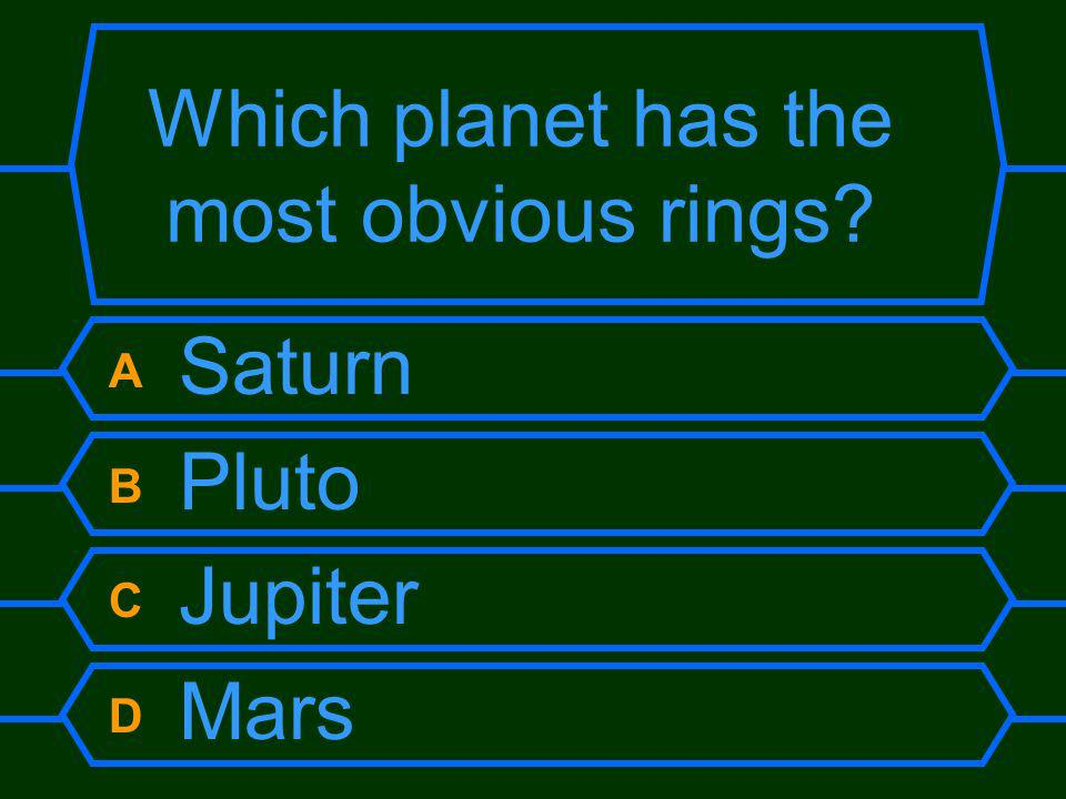 Which planet has the most obvious rings