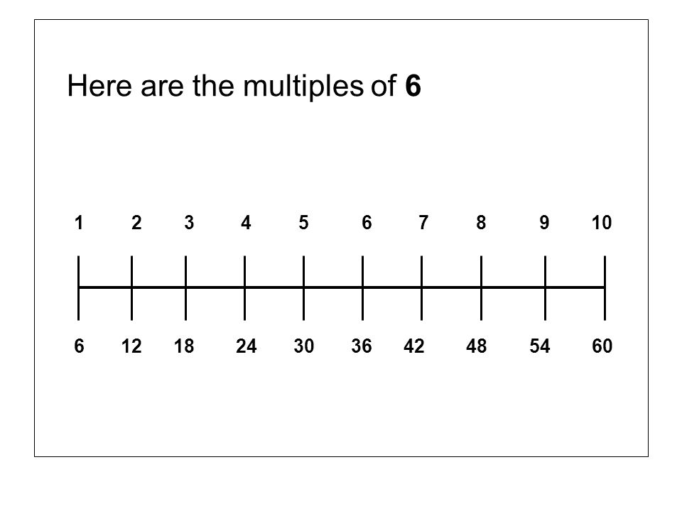 Here are the multiples of 6