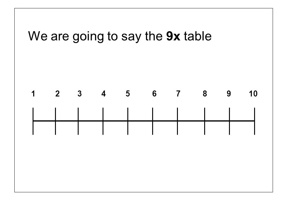 We are going to say the 9x table