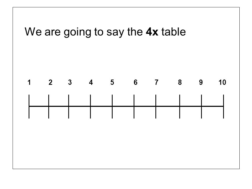 We are going to say the 4x table