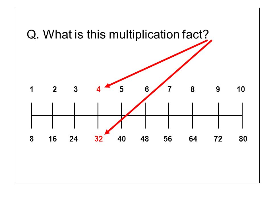 Q. What is this multiplication fact