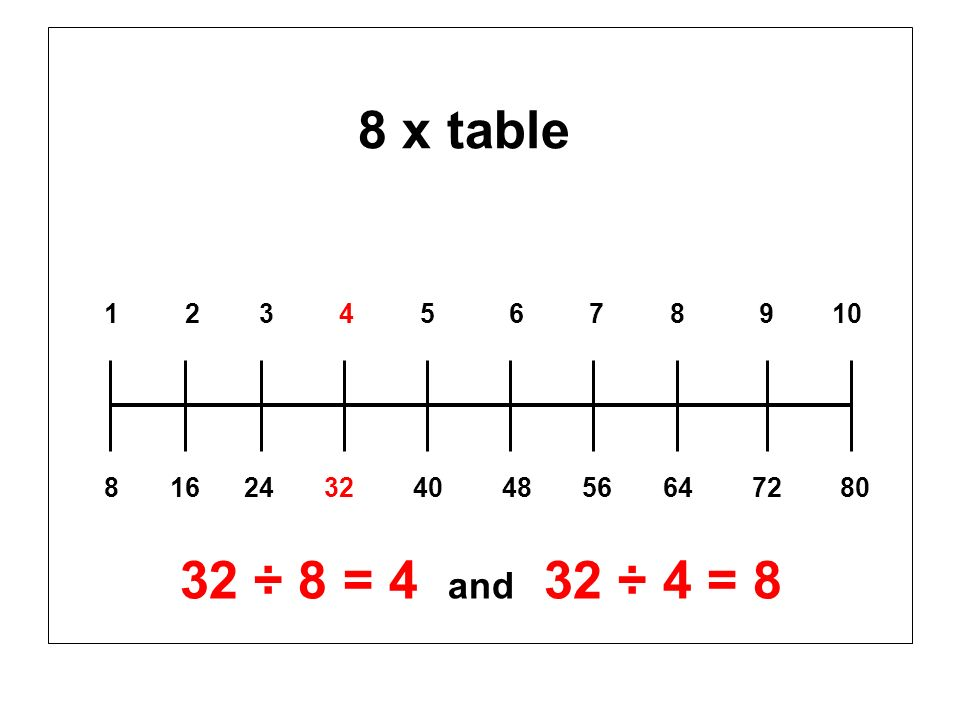 8 x table