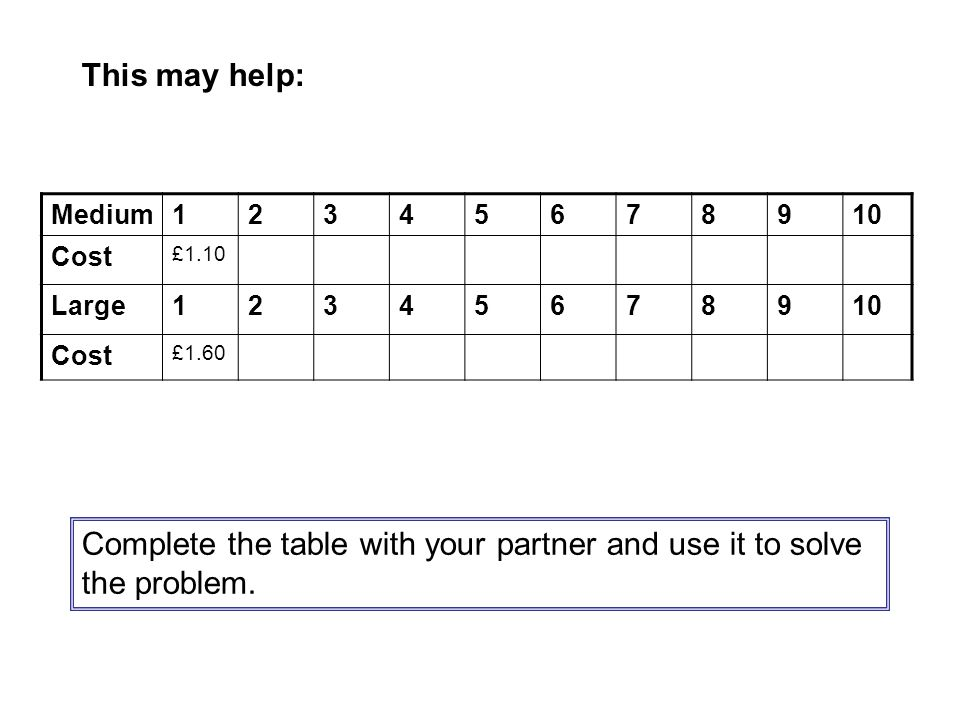 Complete the table with your partner and use it to solve the problem.