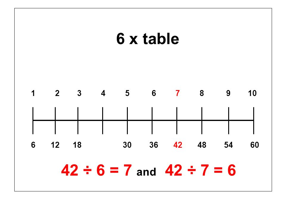 6 x table