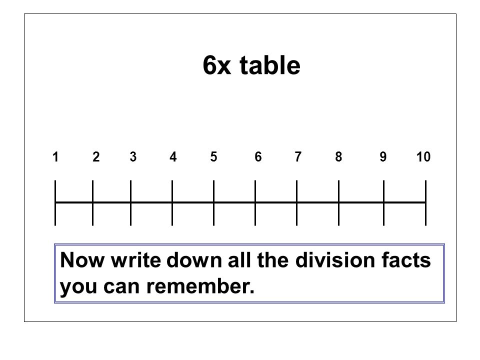 Now write down all the division facts you can remember.