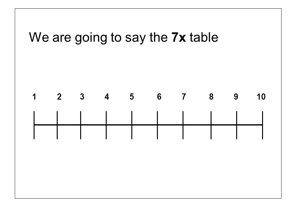 We are going to say the 7x table