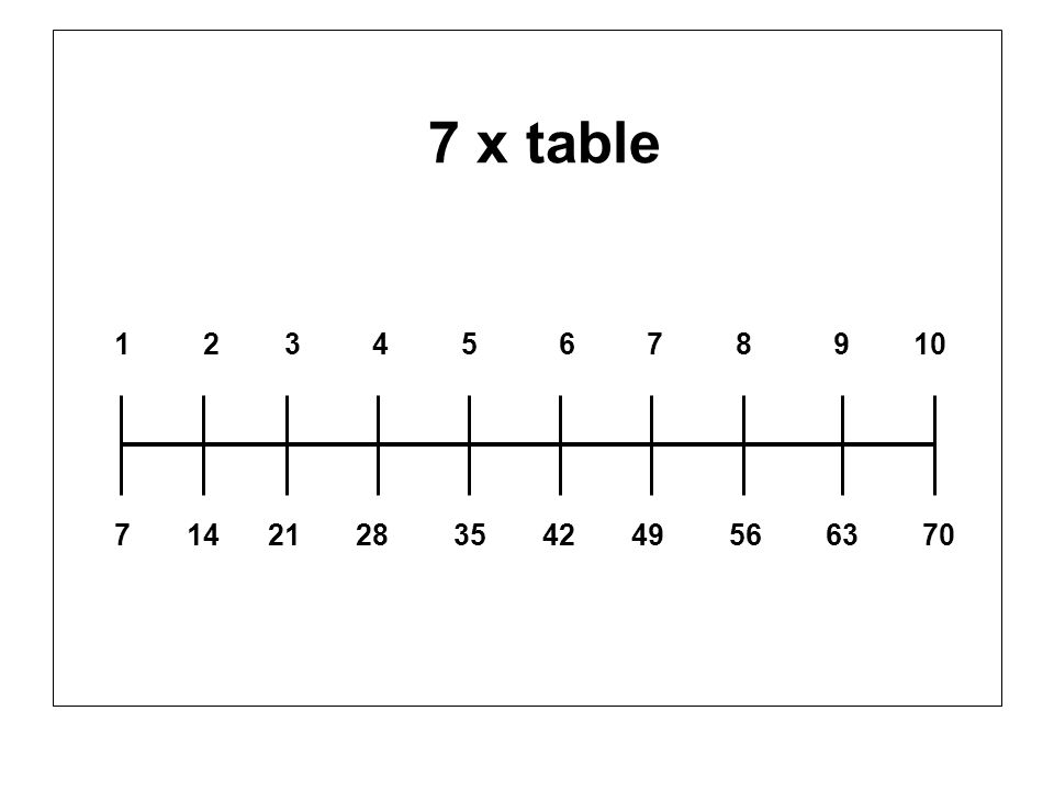 7 x table
