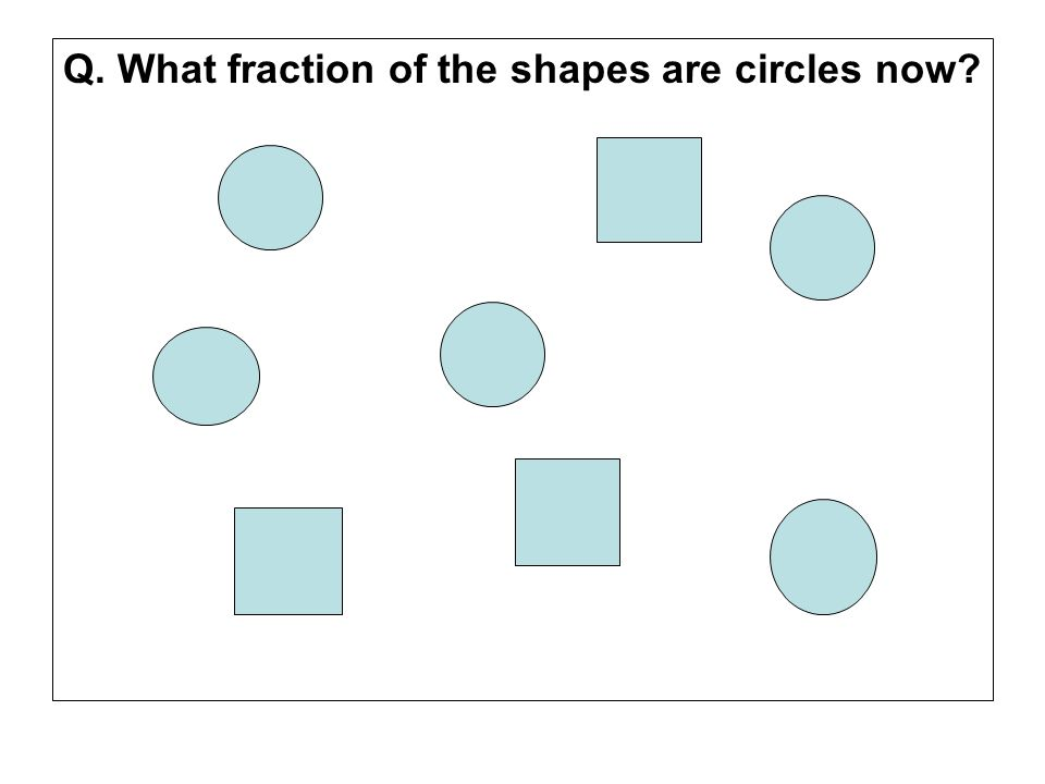 Q. What fraction of the shapes are circles now