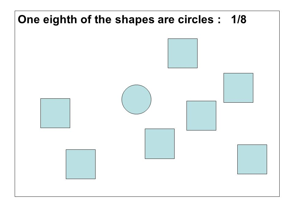 One eighth of the shapes are circles : 1/8