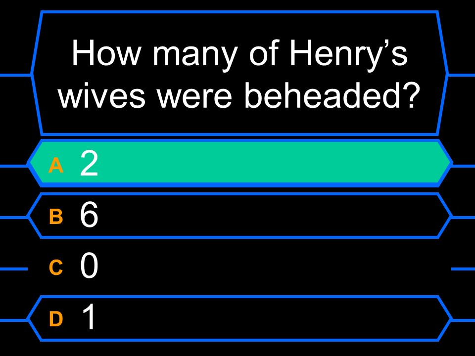How many of Henry's wives were beheaded