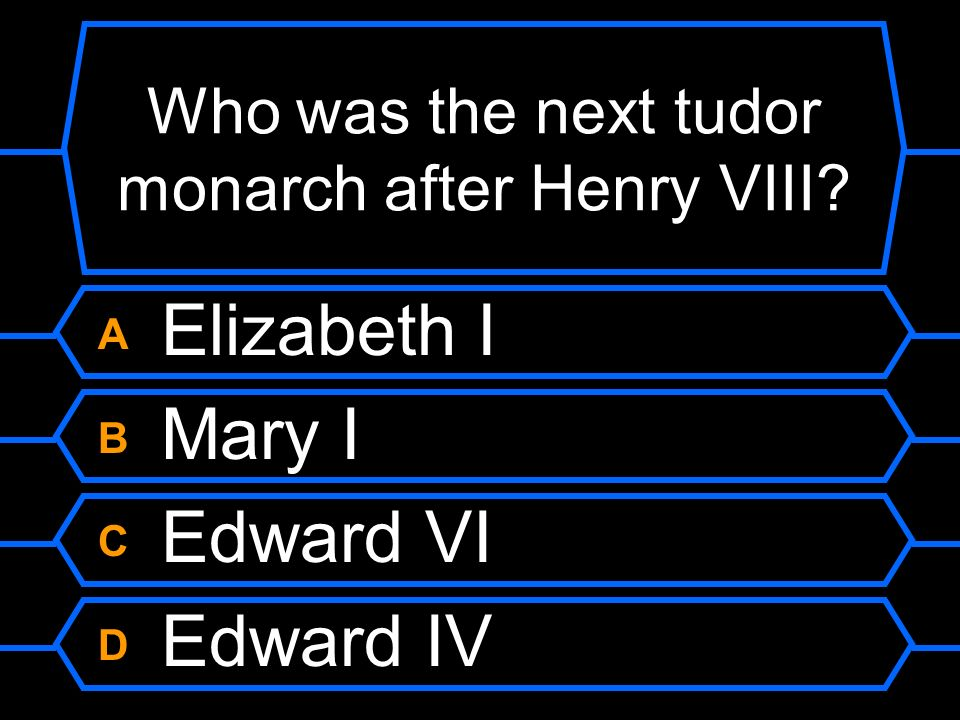 Who was the next tudor monarch after Henry VIII