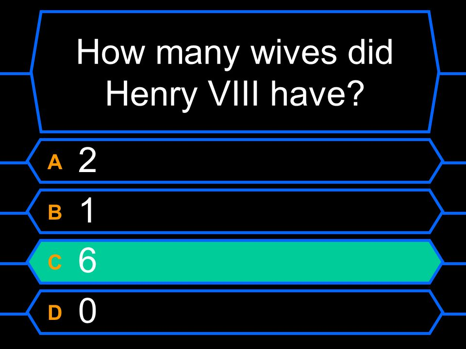 How many wives did Henry VIII have