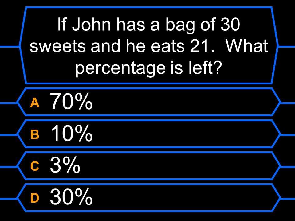 If John has a bag of 30 sweets and he eats 21. What percentage is left