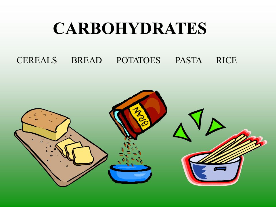CARBOHYDRATES CEREALS BREAD POTATOES PASTA RICE