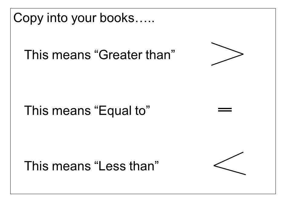 Copy into your books….. This means Greater than This means Equal to This means Less than