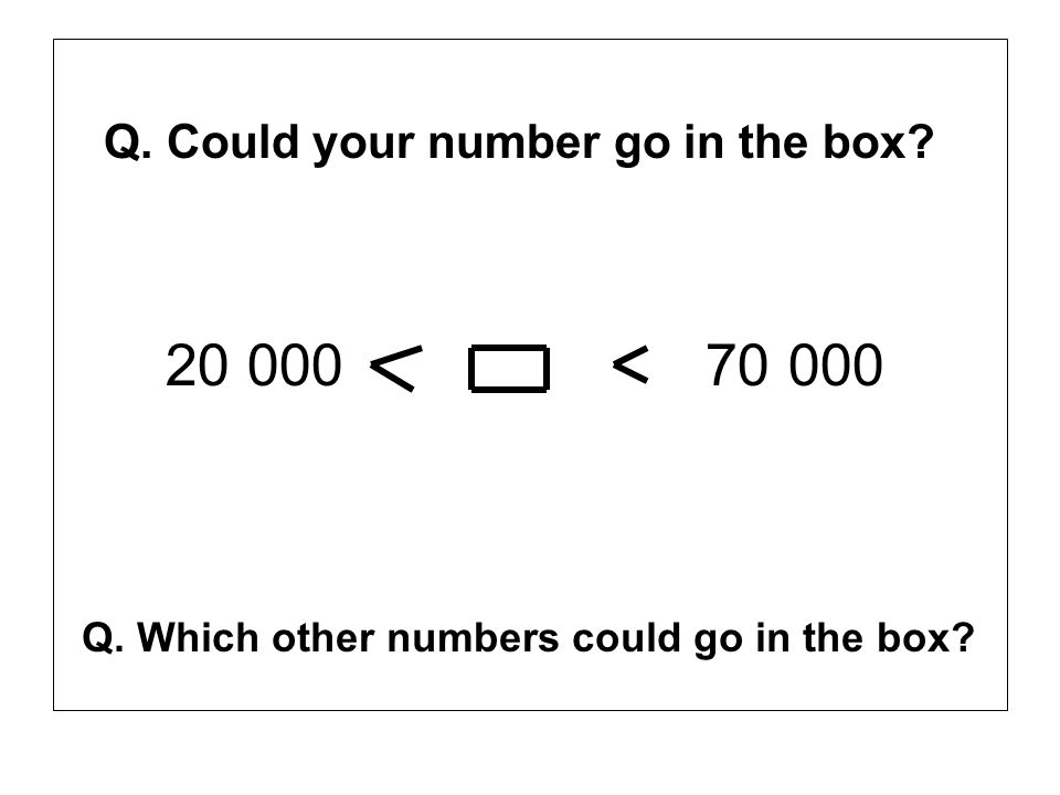 Q. Could your number go in the box