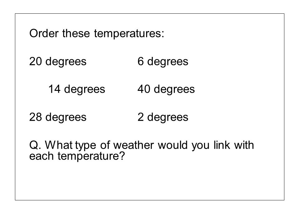 Order these temperatures: