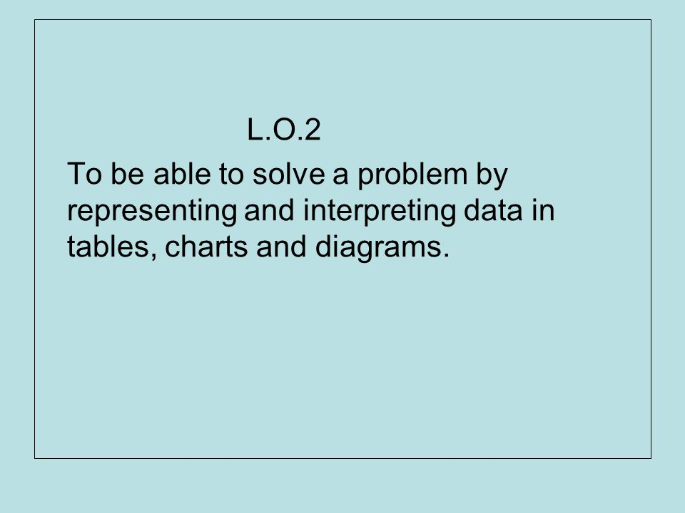 L.O.2 To be able to solve a problem by representing and interpreting data in tables, charts and diagrams.