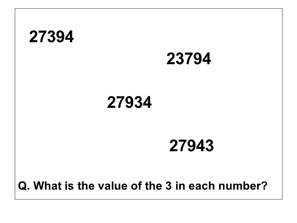 27394 23794 27934 27943 Q. What is the value of the 3 in each number