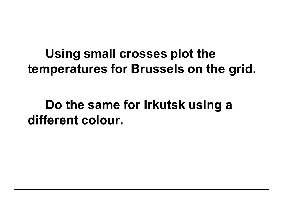 Using small crosses plot the temperatures for Brussels on the grid.