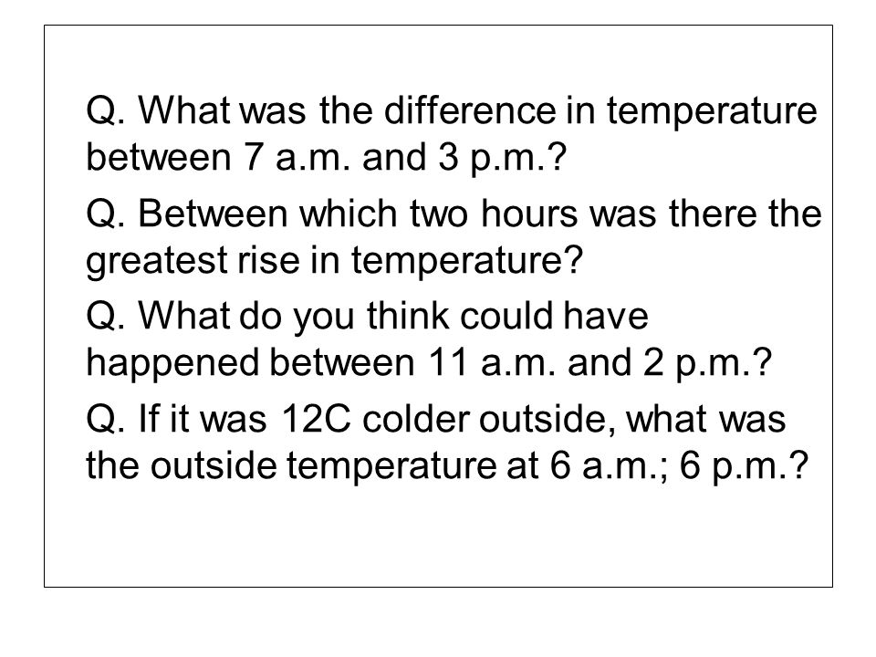 Q. What was the difference in temperature between 7 a.m. and 3 p.m.