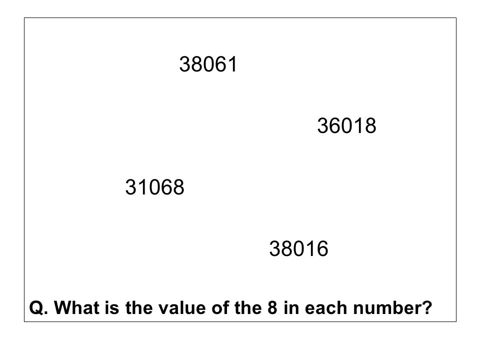 Q. What is the value of the 8 in each number
