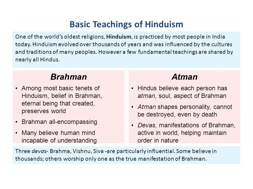 The Impact Of Hinduism And Buddhism In The World