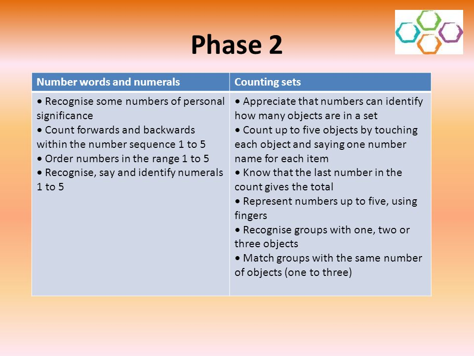 Phase 2 Number words and numerals Counting sets