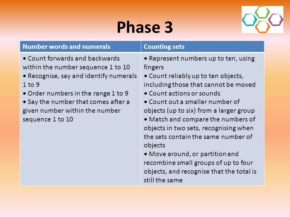 Phase 3 Number words and numerals Counting sets